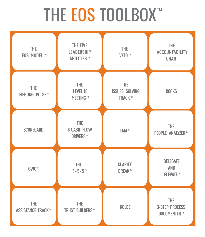 eos toolbox