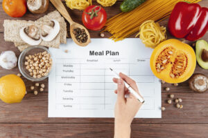 Why Meal Plans are Bullsh*t