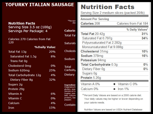 tofurky italian sausage nutrition facts