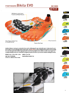 Vibram Bikila EVO buy or not