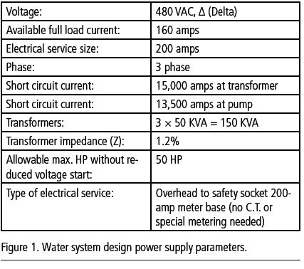 Engineering of Water Systems – Water Well Journal