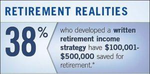 38-retirement-realities