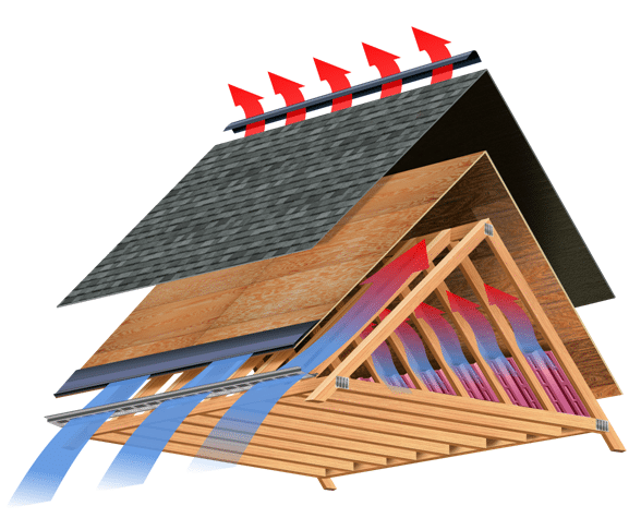 Breathe - Total Protection Roofing System®