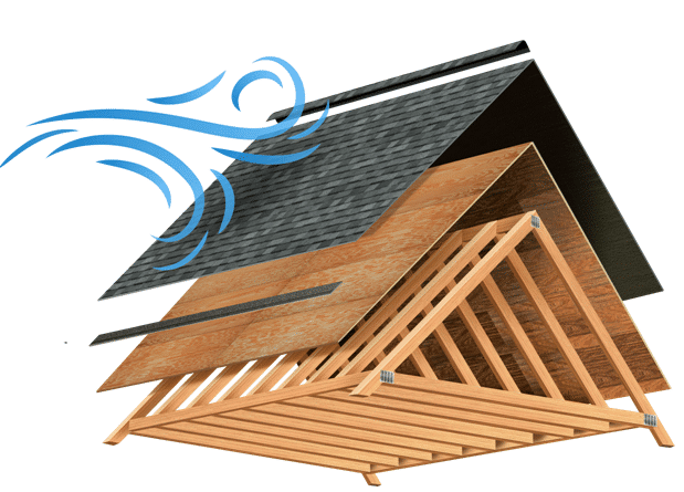 Defend - Total Protection Roofing System®