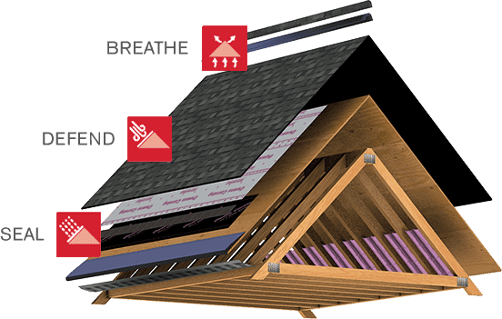Owens Corning - Total Protection Roofing System®