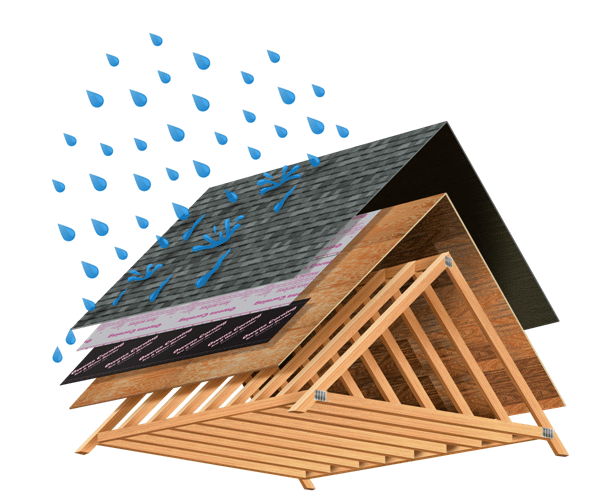 Seal - Total Protection Roofing System®