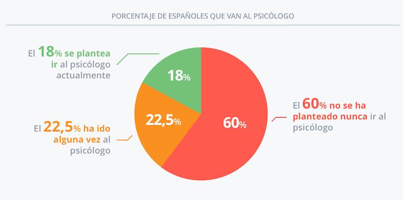 espan-oles-psicologo-1