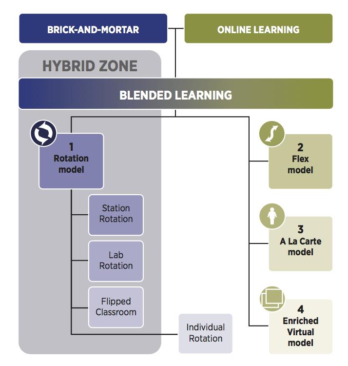 Hybrid-Zone-1jpg