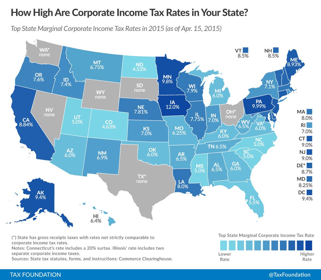 corporatetaxes