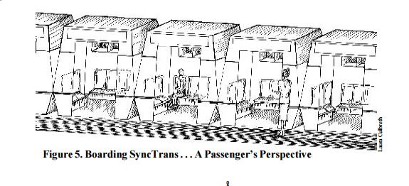 SyncTrans vehicles, as envisioned in the 2001 study published by the Georgia Public Policy Foundation. Today, autonomous vehicles would serve