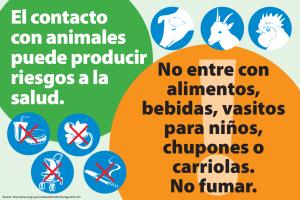 Do Not Enter Risk Sign (Spanish)