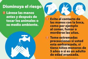 General Risk Sign (Spanish)