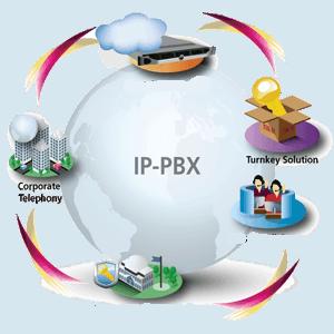 IP-PBX Security