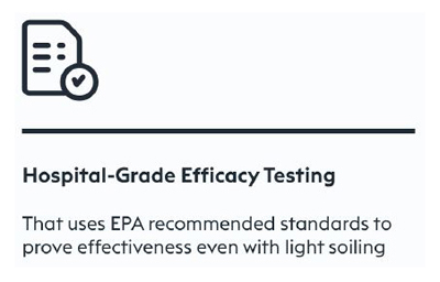 Hospital Grade Efficacy Testing That Uses EPA Recommended Standards To Prove Effectiveness Even With Light Soiling
