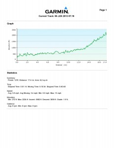 Summary of mileage and elevation changes