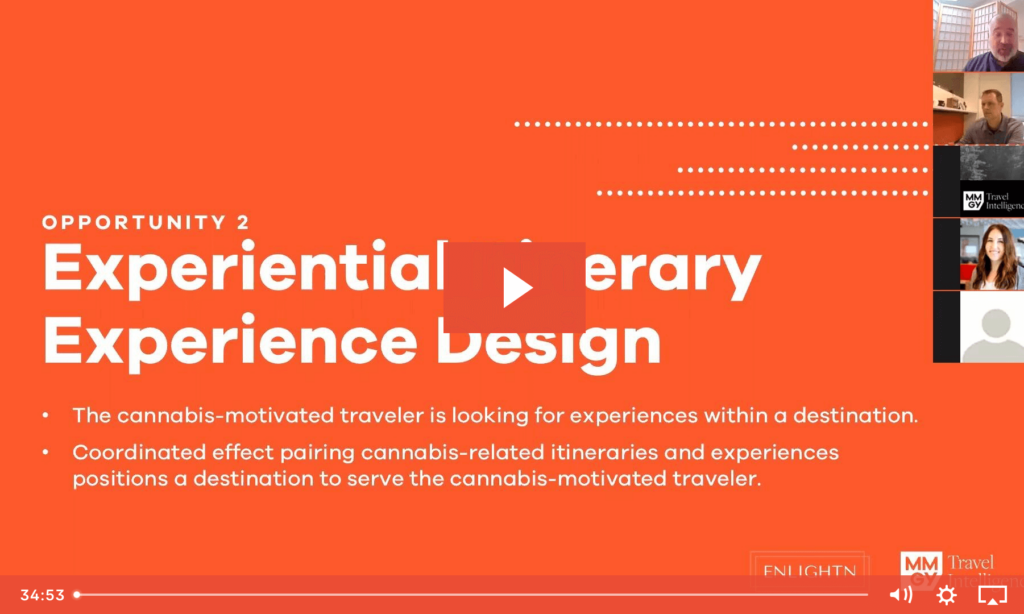Cannabis Tourism: The Opportunity for Adult-Use Destinations