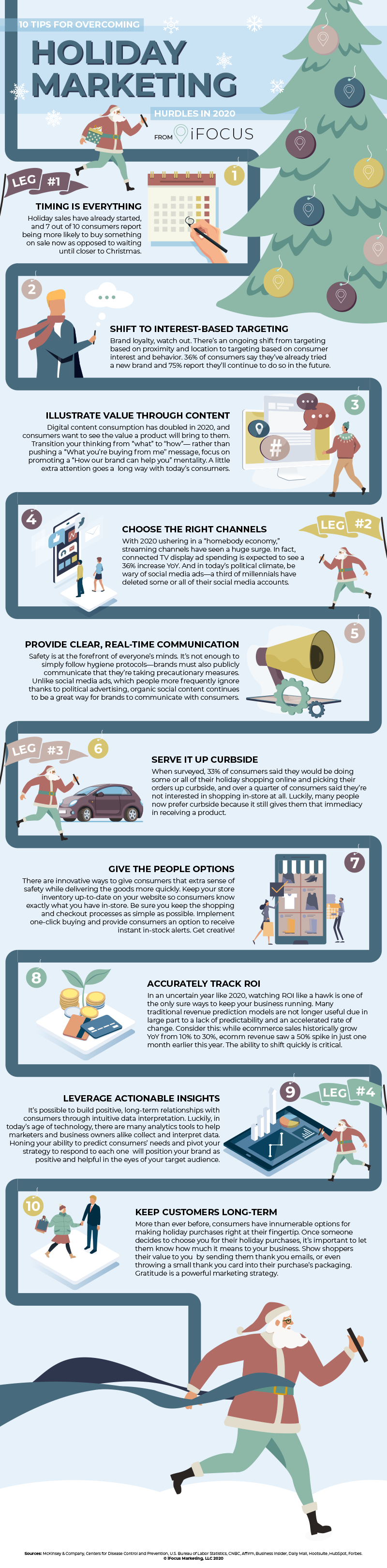 2020 holiday marketing tips infographic