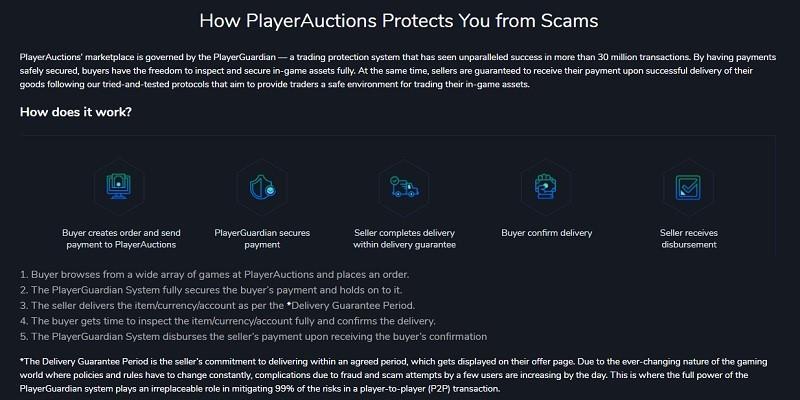 playerauctions 2