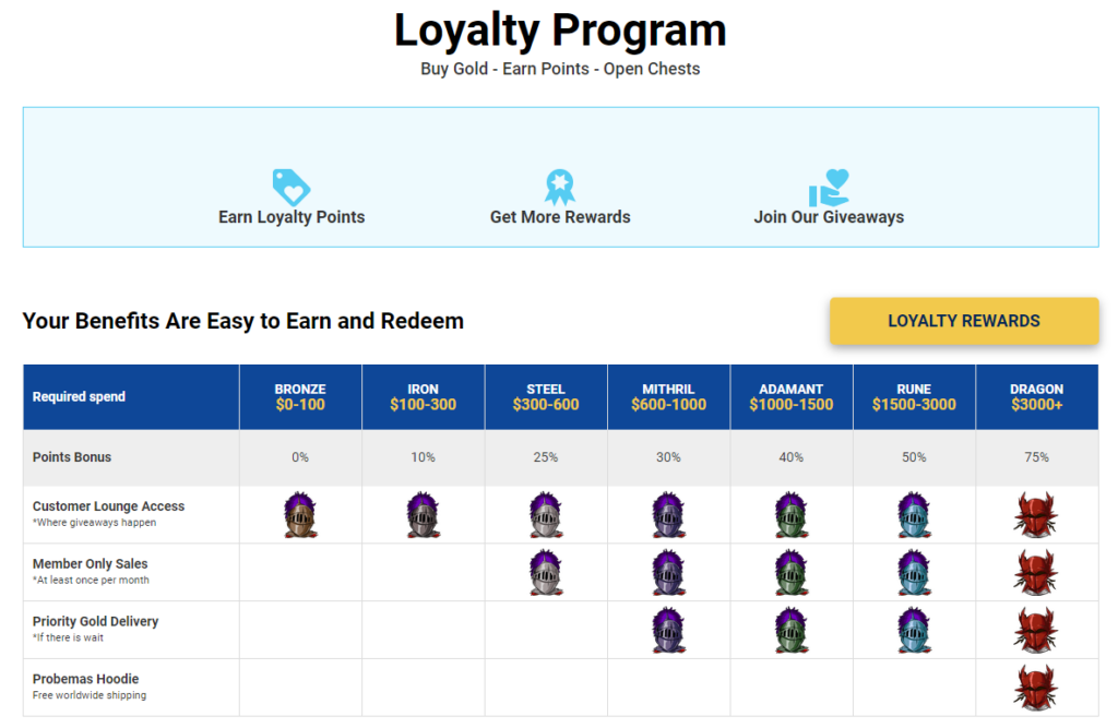 buy osrs gold safe Probemas Loyalty Program