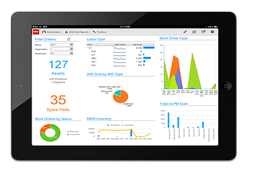 Infor Mobile Products