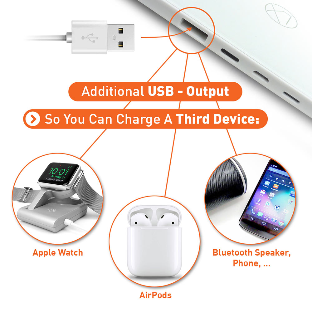 lxory dual wireless charger US plug
