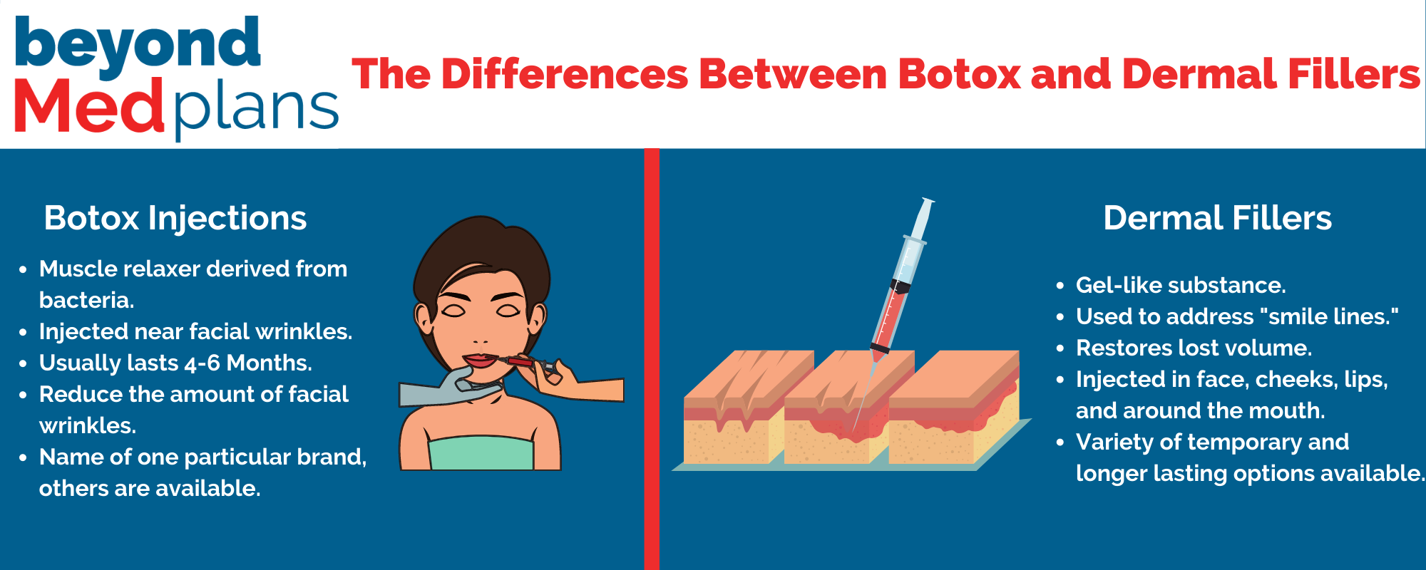 Infographic explaining the differences between Botox and dermal fillers.