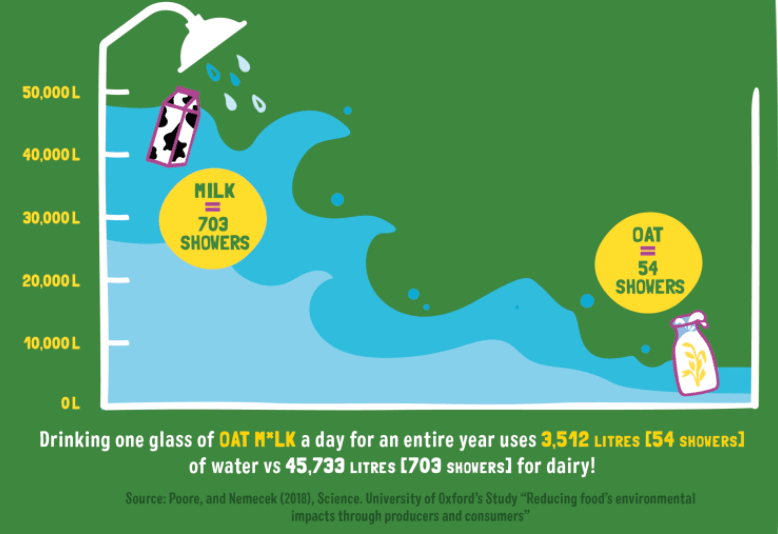 earths own water usage