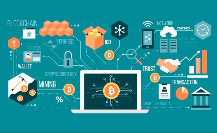 Blockchain 101 The Trustless Protocol