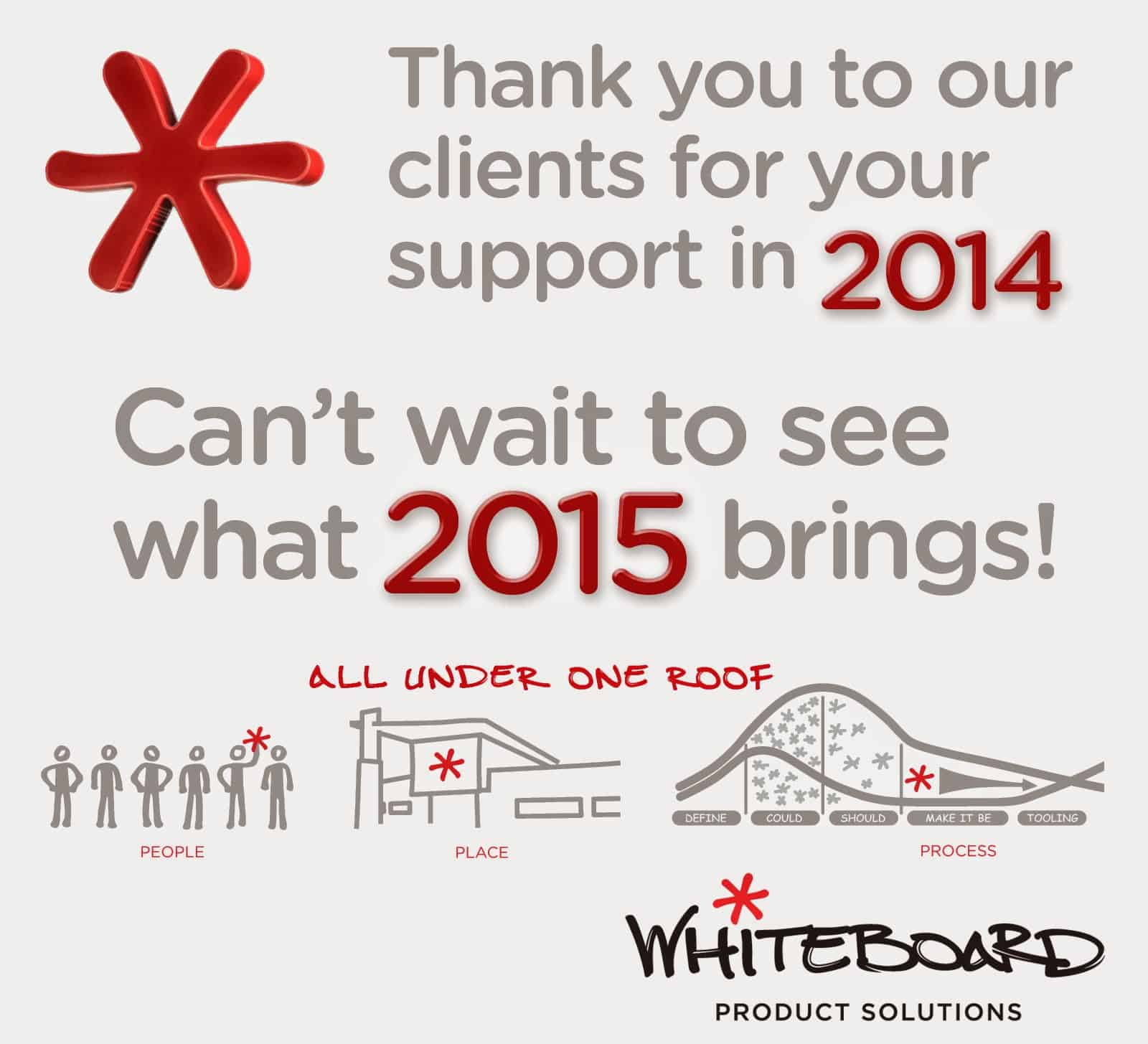 WhiteBoard Product Solutions Thank You 2014