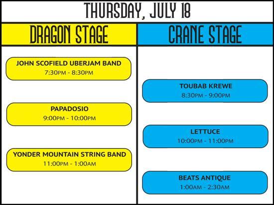 Thursday Schedule