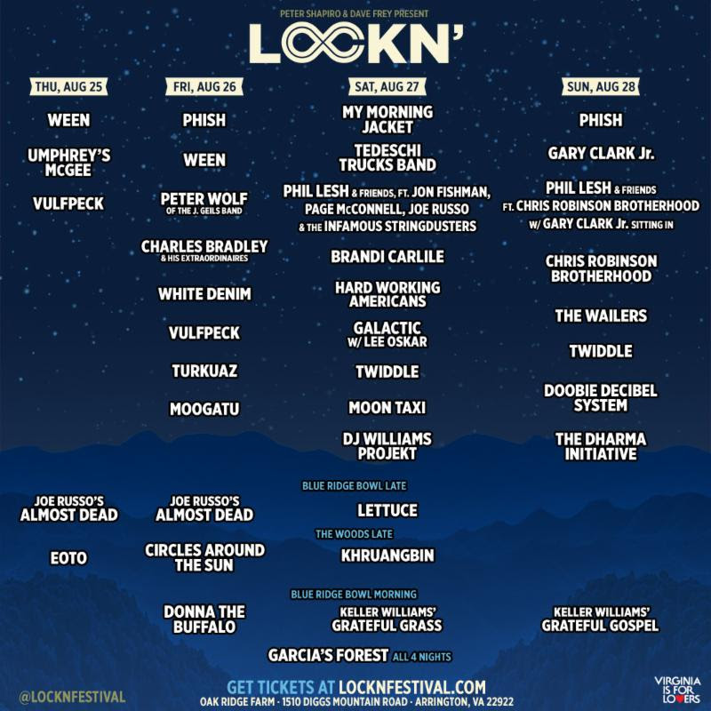 LOCKN Music Festival 2016 lineup. Photo by: LOCKN Festival