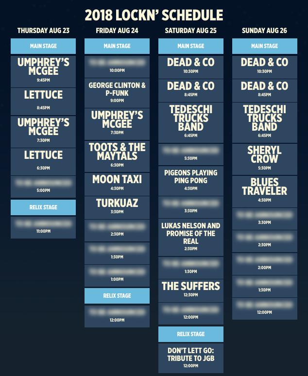 LOCKN Music Festival 2018 lineup. Photo by: LOCKN Music Festival