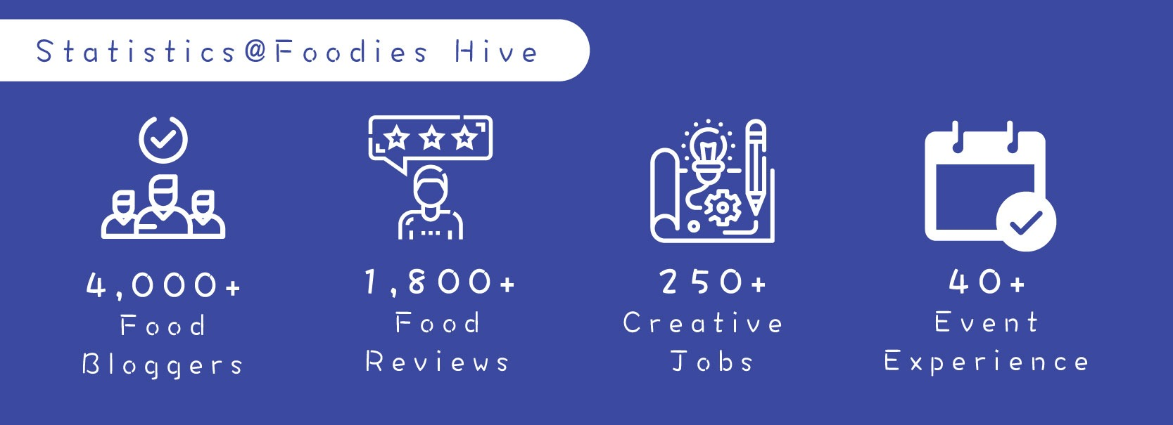Foodies Hive 餐廳推廣