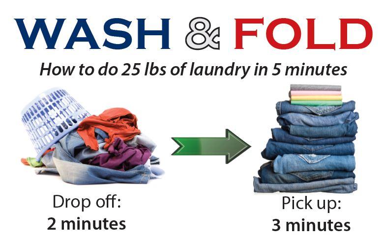 Wash Dry Fold. Same Day Service.