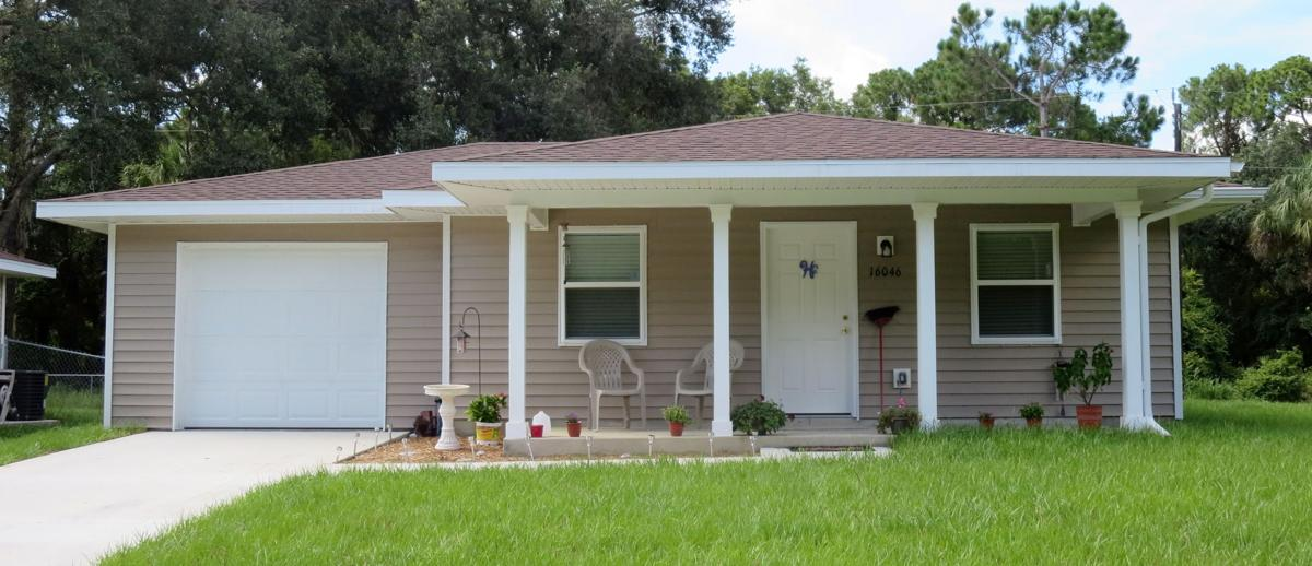 Afordability of Homes in Charlotte