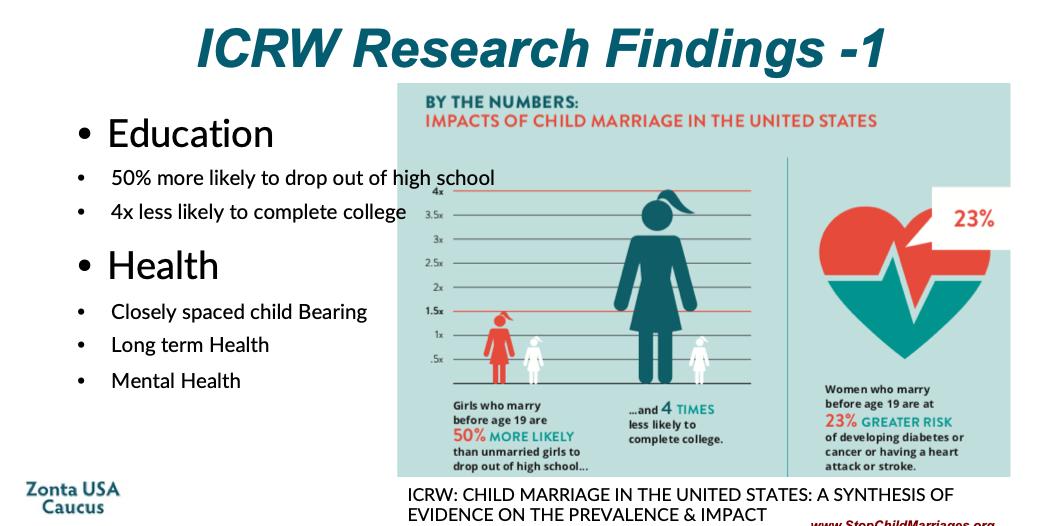 ICRW-ChildMarriage USA Consequences 1