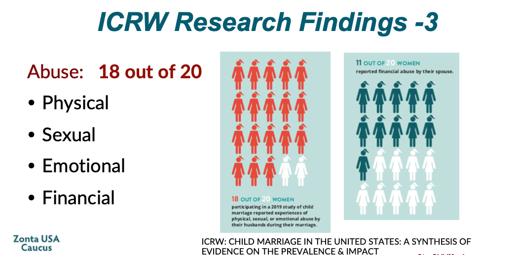 ICRW-ChildMarriage USA Consequences 3