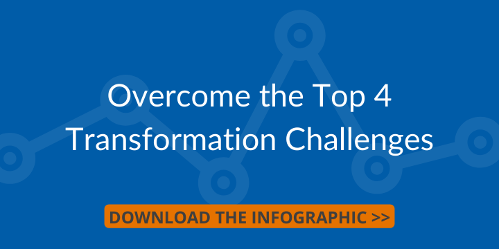 Overcome the Top 4 Transformation Challenges: xScion Infographic