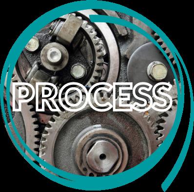 1Focus Process Consulting