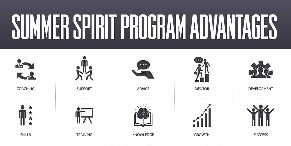 Advantages of Summer Spirit Program