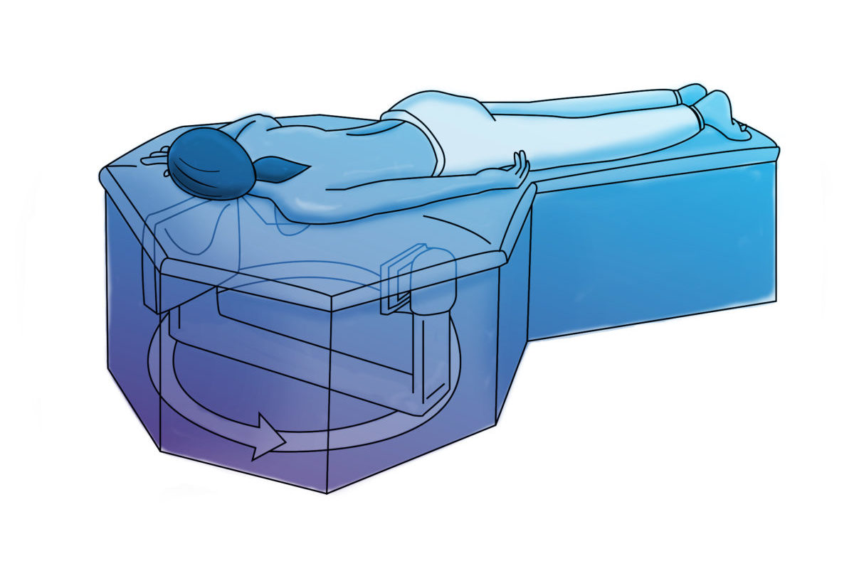 Breast CT Machine