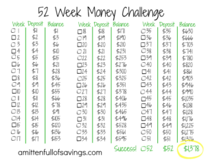 Save Up for Your Engagement Ring with the 52 Week Challenge | Engagement Ring Voyeur