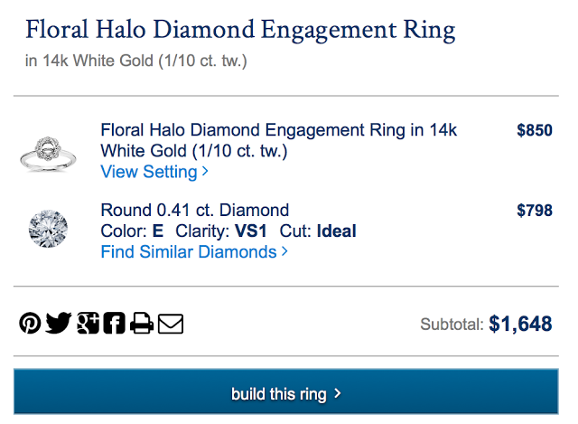 Blue Nile Floral Halo Engagement Ring