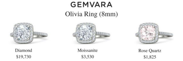 Moissanite Ring Gemvara