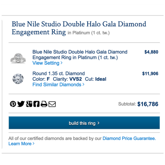How much for a Blue Nile halo engagement ring?