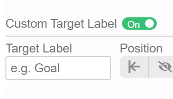 Target Labels aliasing and positionning