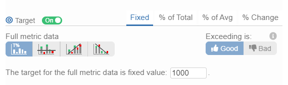 Target Type Fixed Value