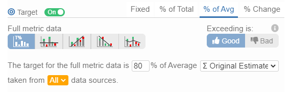 Target Type: Percent of Average