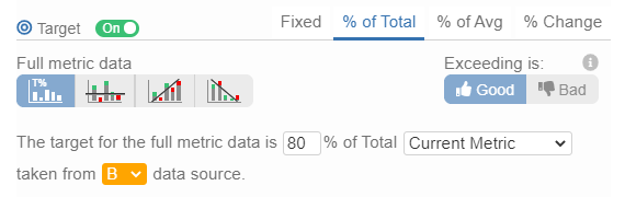 Target Type: Percent of Total