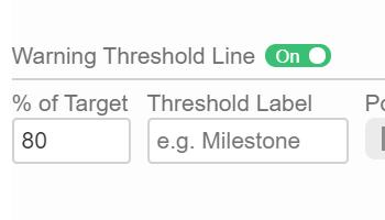 Warning Target Threshold